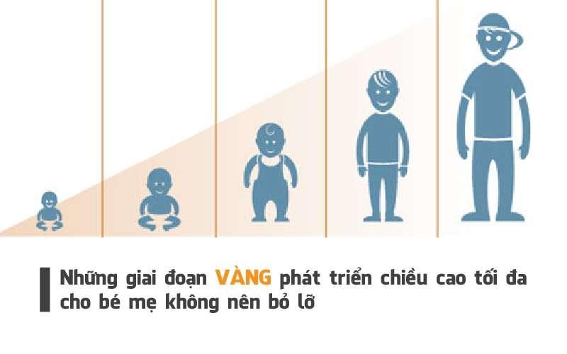Các giai đoạn vàng giúp trẻ tăng chiều cao