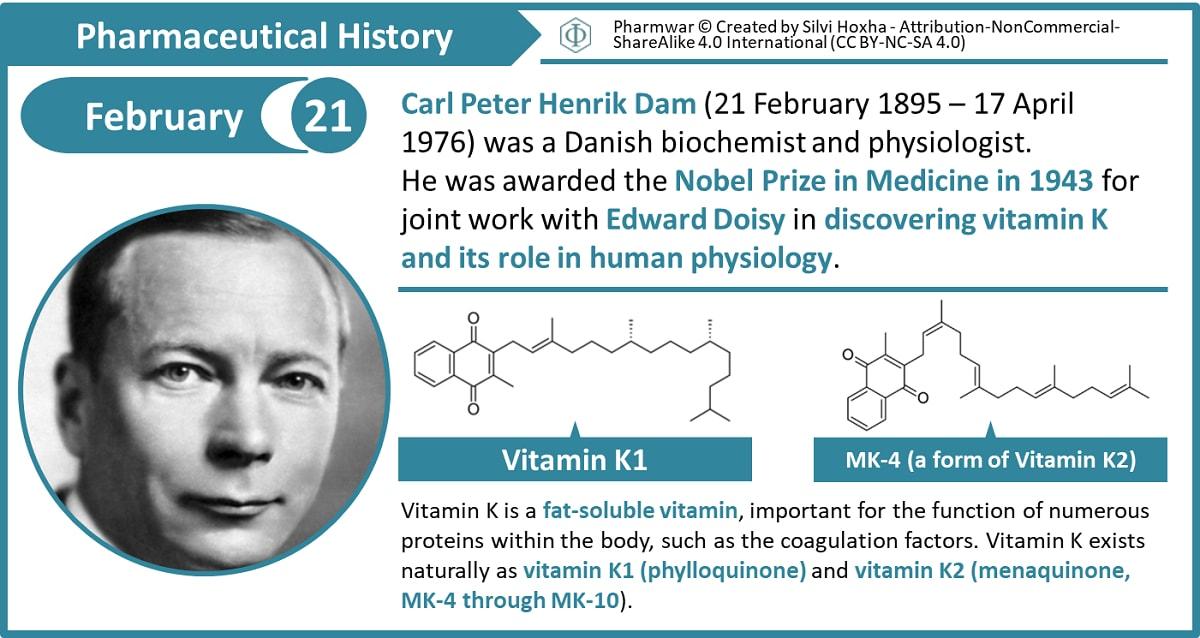 vitamin K do nhà khoa học Đan Mạch phát hiện