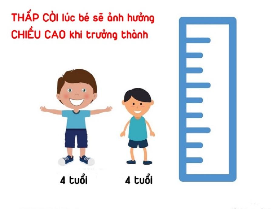 Thiếu vitamin D3 là nguyên nhân chính gây nên còi xương, thấp lùn ở trẻ nhỏ